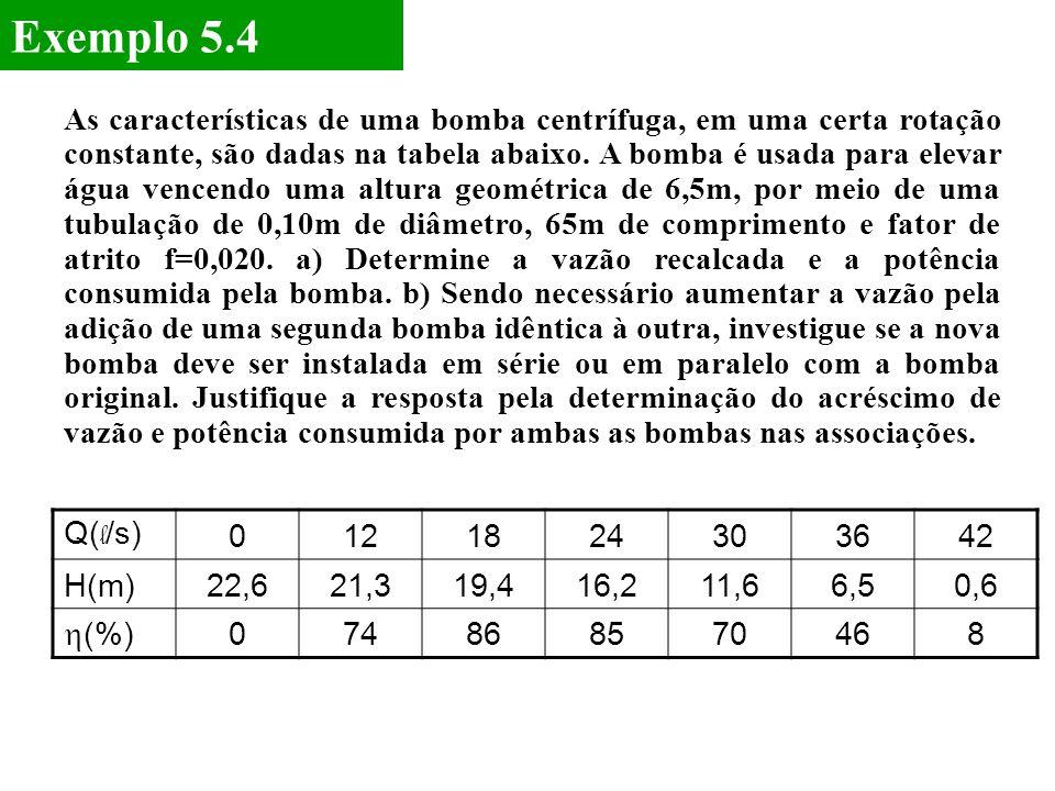 Exemplo 5.4