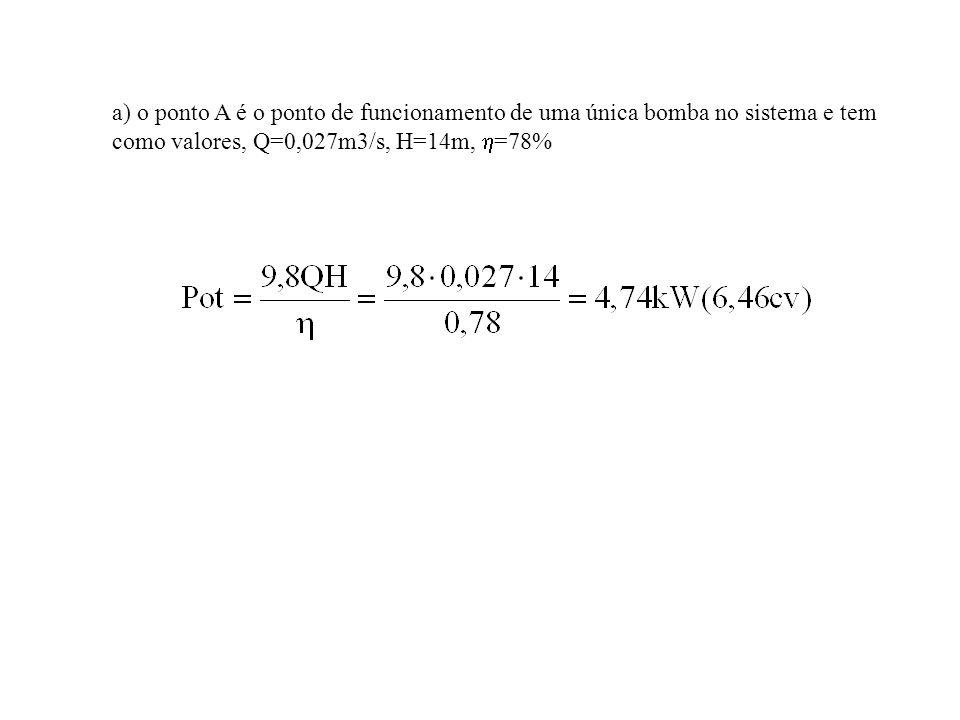 a) o ponto A é o ponto de funcionamento de uma única bomba no sistema e tem como valores, Q=0,027m3/s, H=14m, h=78%