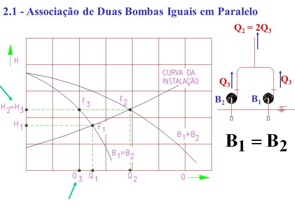2.1 - Associação de Duas Bombas Iguais em Paralelo