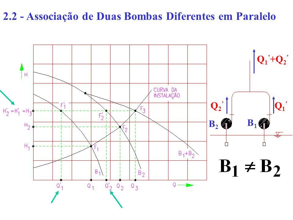 2.2 - Associação de Duas Bombas Diferentes em Paralelo