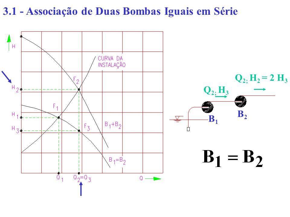 3.1 - Associação de Duas Bombas Iguais em Série