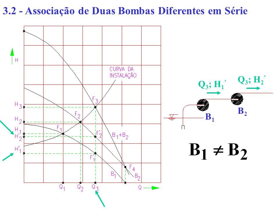 3.2 - Associação de Duas Bombas Diferentes em Série