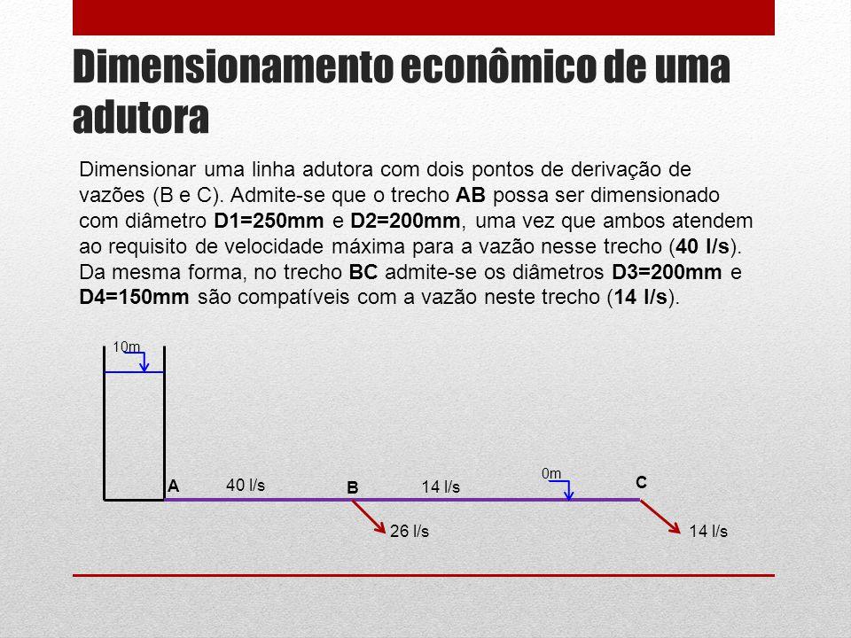 Dimensionamento econômico de uma adutora