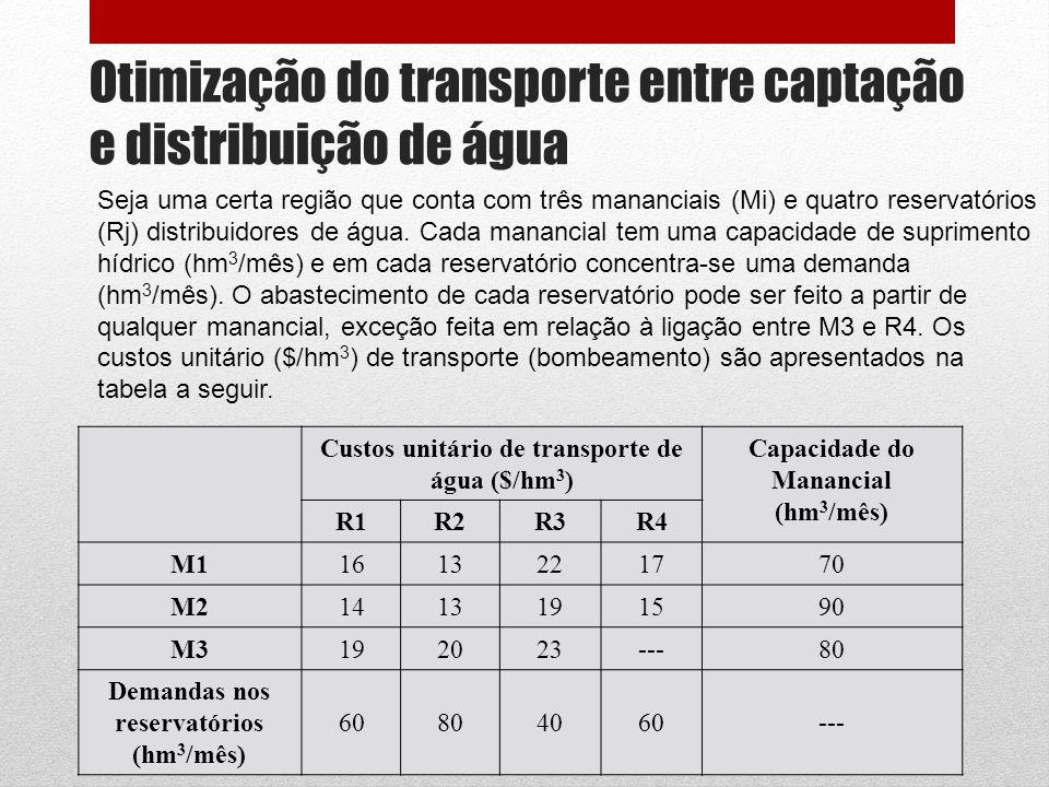 Otimização do transporte entre captação e distribuição de água