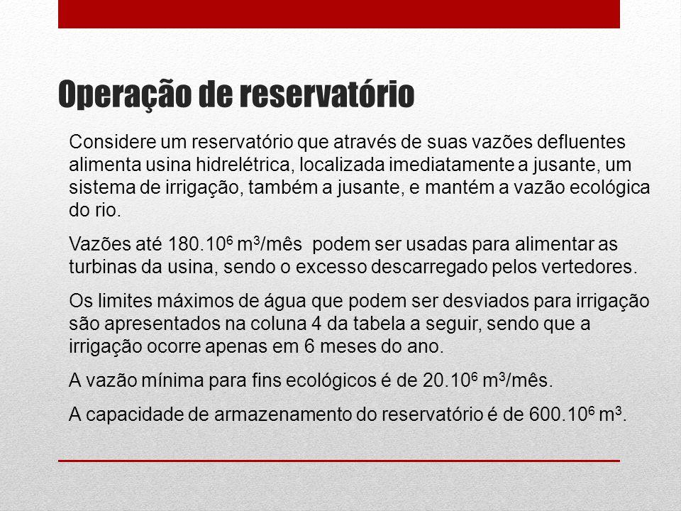 Operação de reservatório