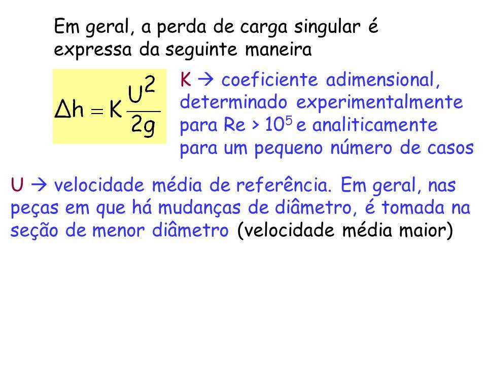Em geral, a perda de carga singular é expressa da seguinte maneira