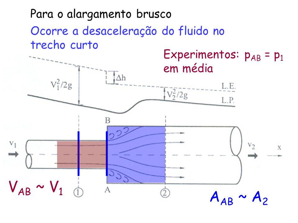 VAB ~ V1 AAB ~ A2 Para o alargamento brusco