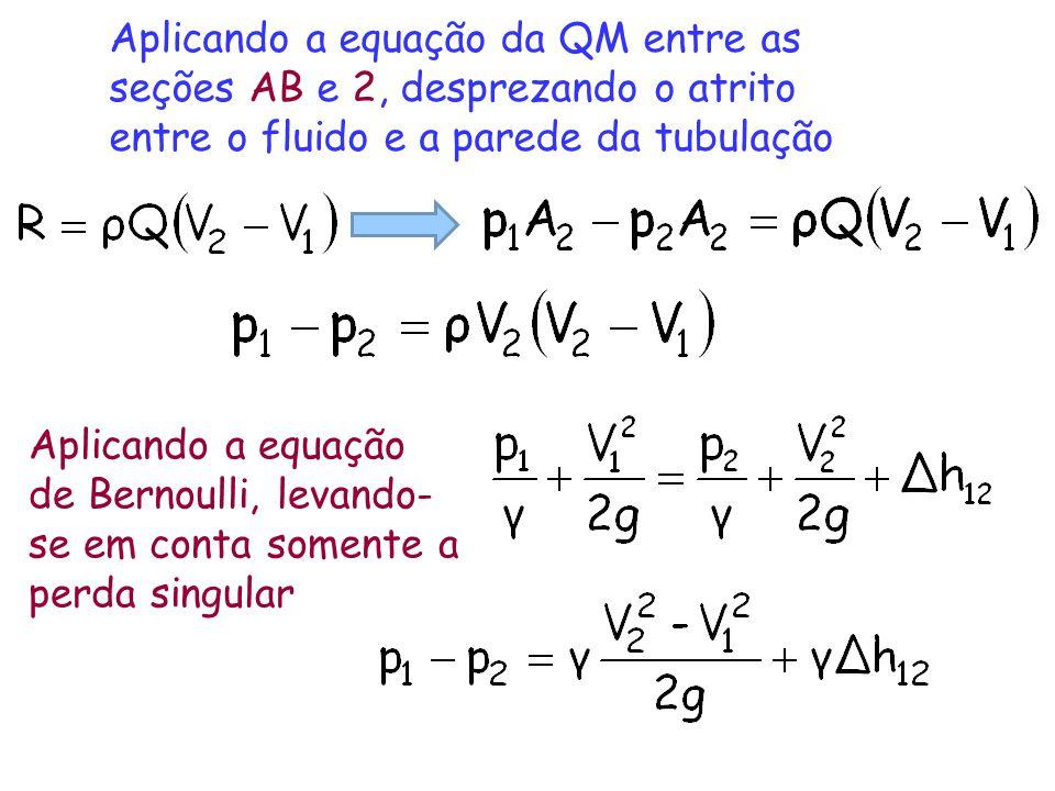 Aplicando a equação da QM entre as seções AB e 2, desprezando o atrito entre o fluido e a parede da tubulação