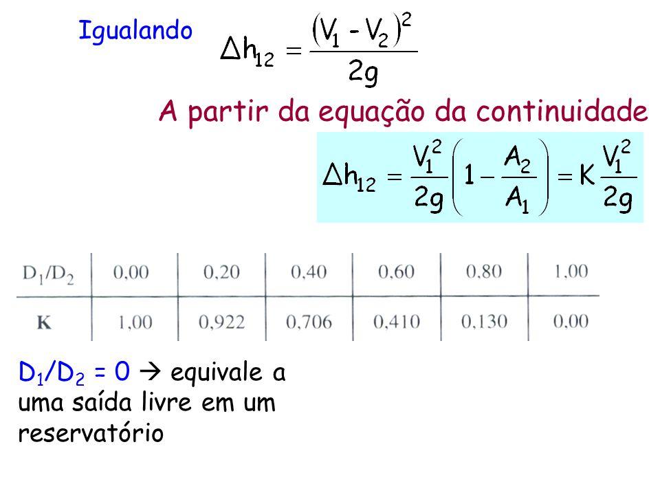 A partir da equação da continuidade
