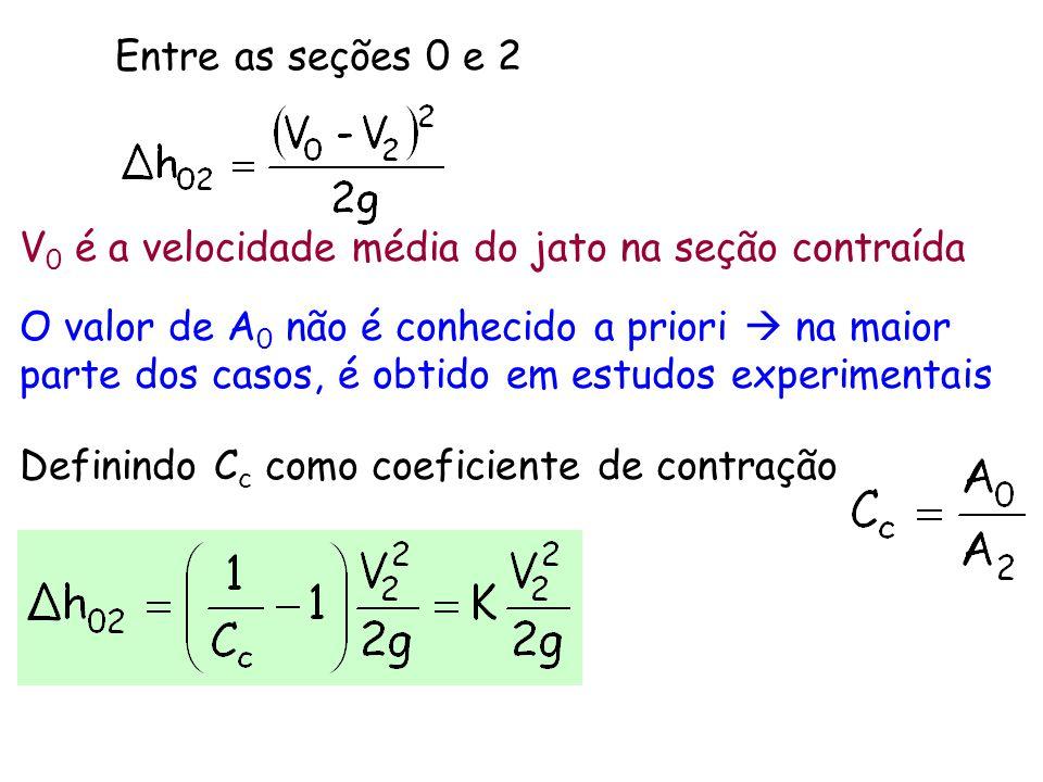 Entre as seções 0 e 2 V0 é a velocidade média do jato na seção contraída.