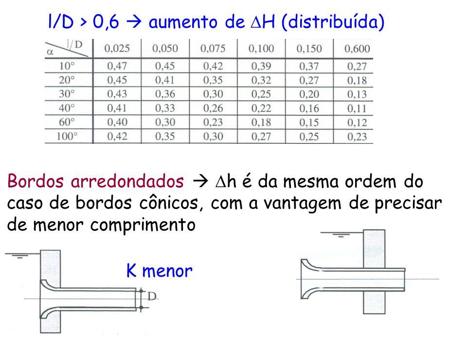 l/D > 0,6  aumento de DH (distribuída)