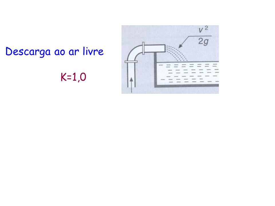 Descarga ao ar livre K=1,0