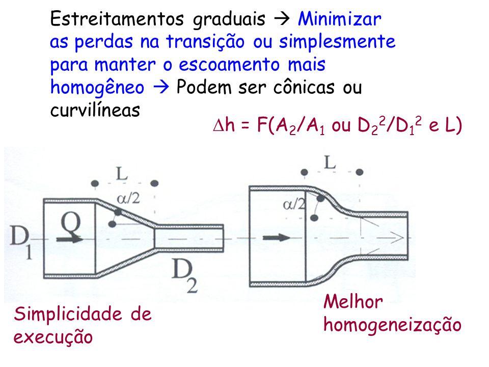Estreitamentos graduais  Minimizar as perdas na transição ou simplesmente para manter o escoamento mais homogêneo  Podem ser cônicas ou curvilíneas