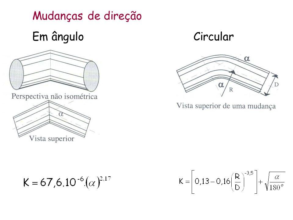 Mudanças de direção Em ângulo Circular