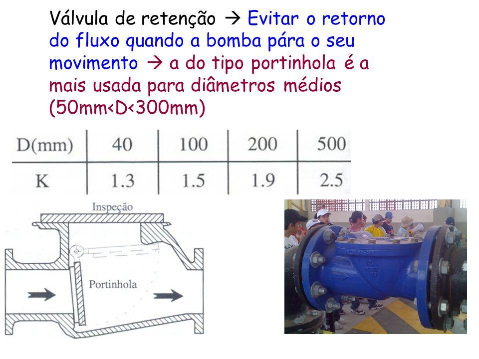 Válvula de retenção  Evitar o retorno do fluxo quando a bomba pára o seu movimento  a do tipo portinhola é a mais usada para diâmetros médios (50mm<D<300mm)