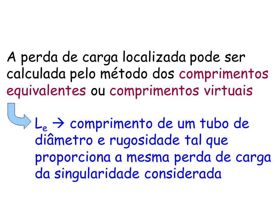 A perda de carga localizada pode ser calculada pelo método dos comprimentos equivalentes ou comprimentos virtuais