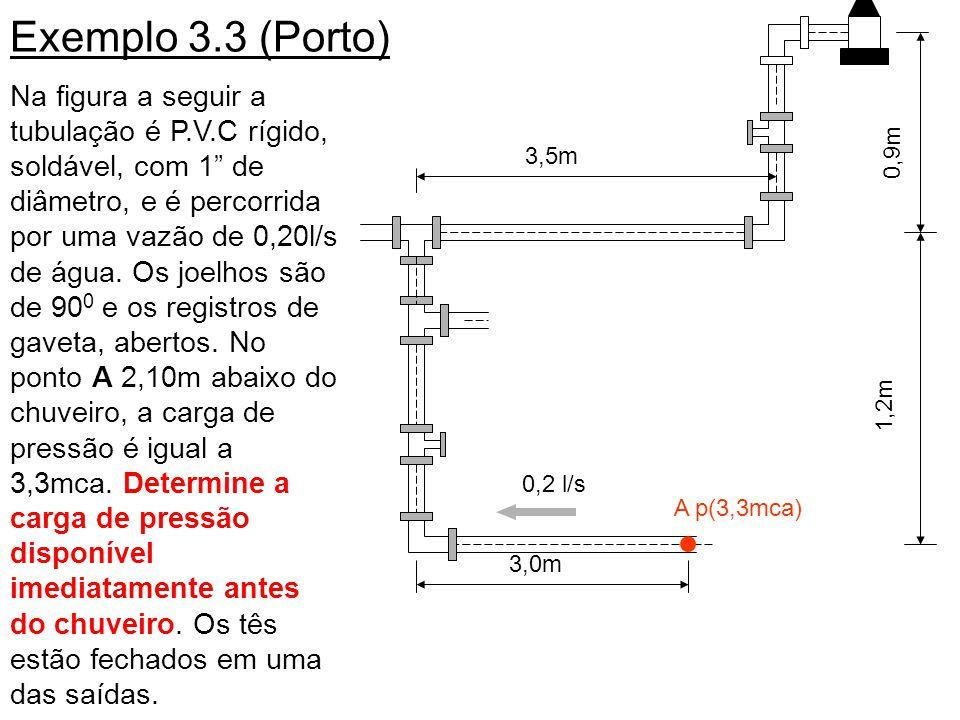 Exemplo 3.3 (Porto)