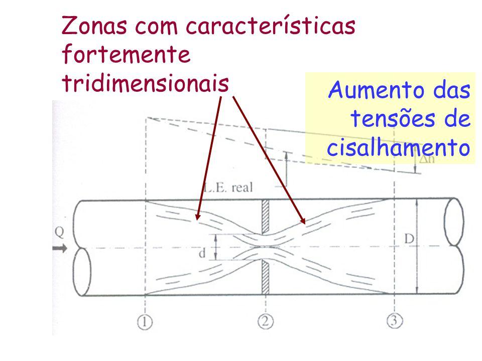 Zonas com características fortemente tridimensionais