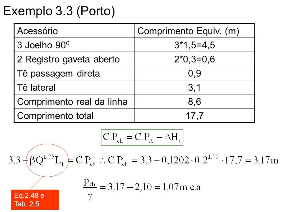Exemplo 3.3 (Porto) Acessório Comprimento Equiv. (m) 3 Joelho 900