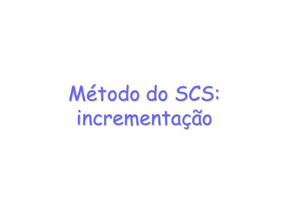 Método do SCS: incrementação