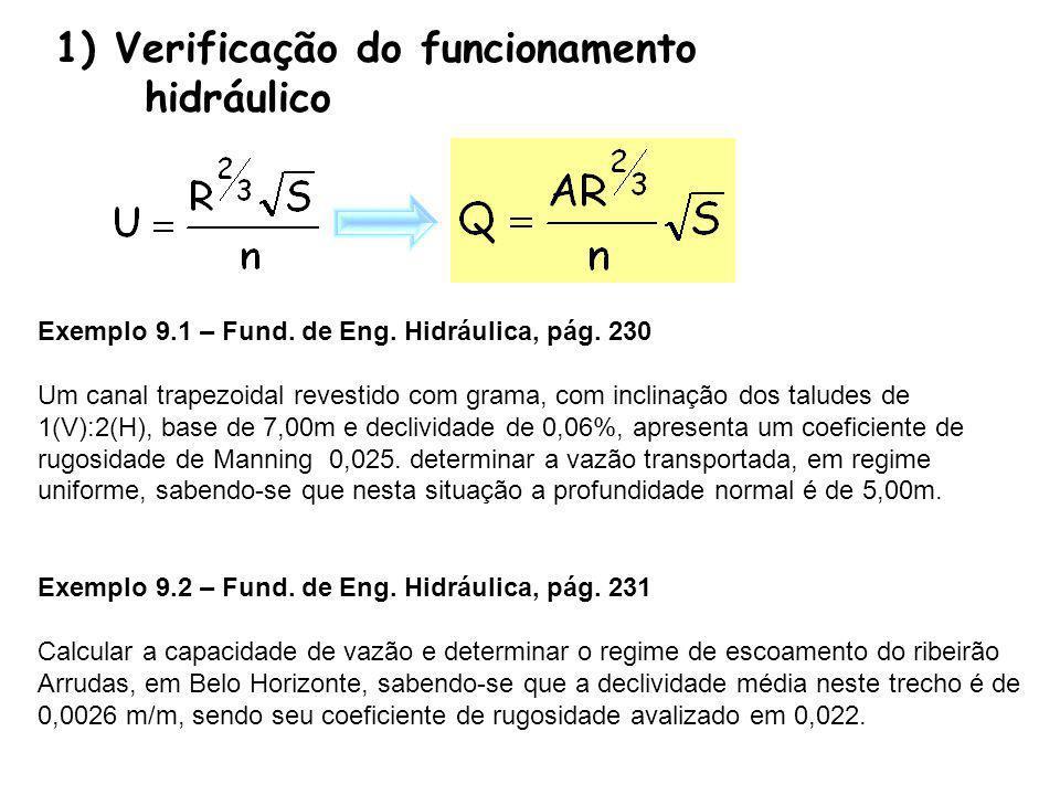 Verificação do funcionamento hidráulico