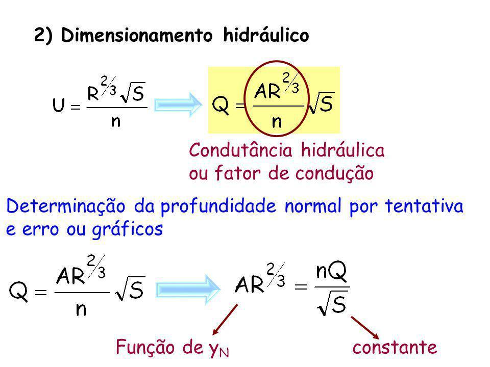 2) Dimensionamento hidráulico
