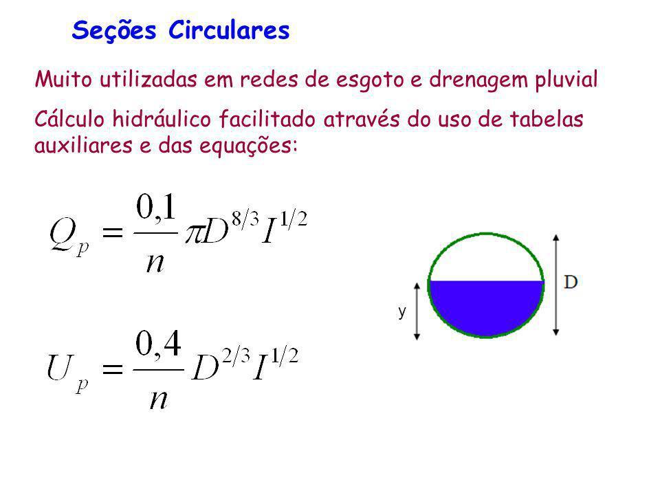 Seções Circulares Muito utilizadas em redes de esgoto e drenagem pluvial.