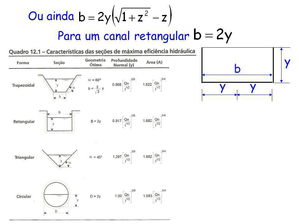 Ou ainda Para um canal retangular y b