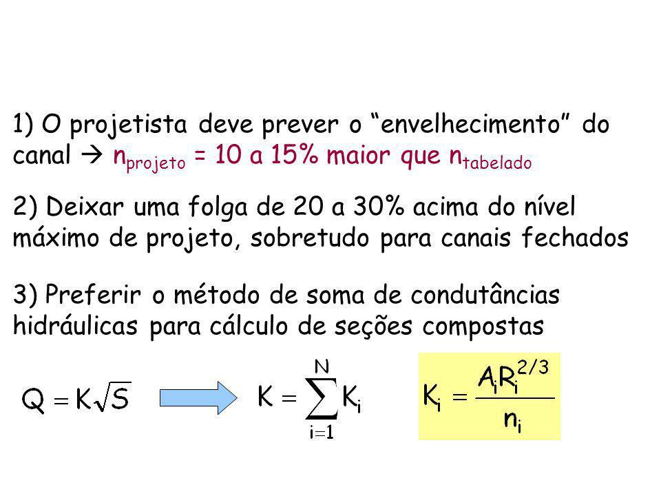 1) O projetista deve prever o envelhecimento do canal  nprojeto = 10 a 15% maior que ntabelado