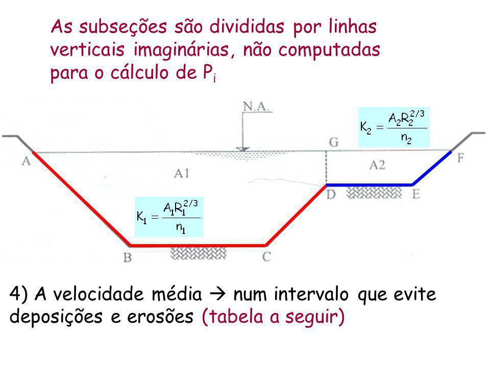 As subseções são divididas por linhas verticais imaginárias, não computadas para o cálculo de Pi