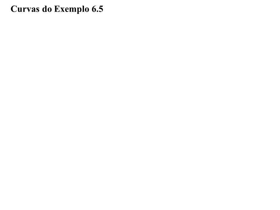 Curvas do Exemplo 6.5