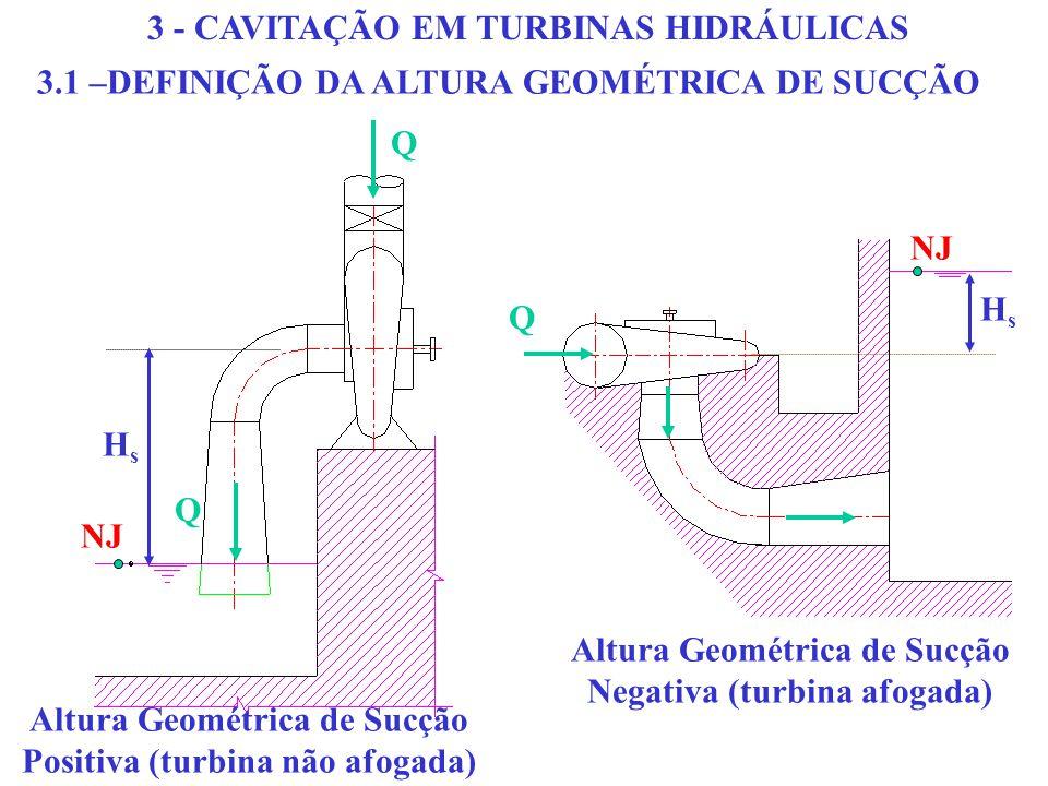 3 - CAVITAÇÃO EM TURBINAS HIDRÁULICAS