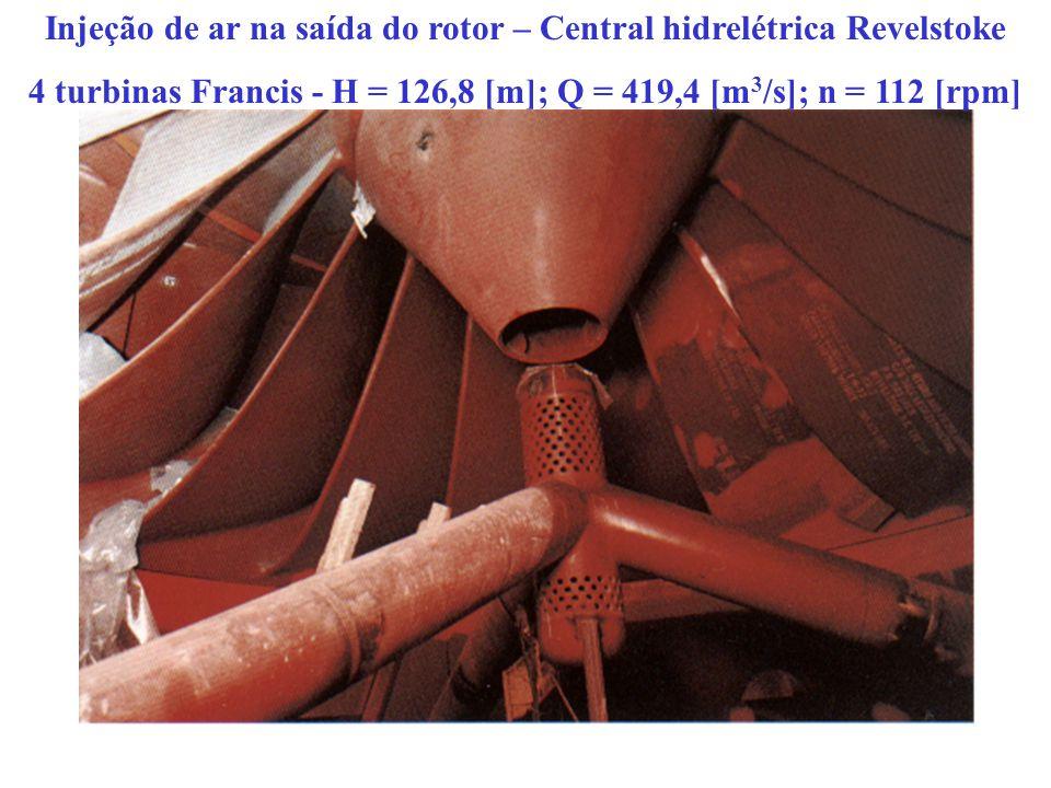 Injeção de ar na saída do rotor – Central hidrelétrica Revelstoke