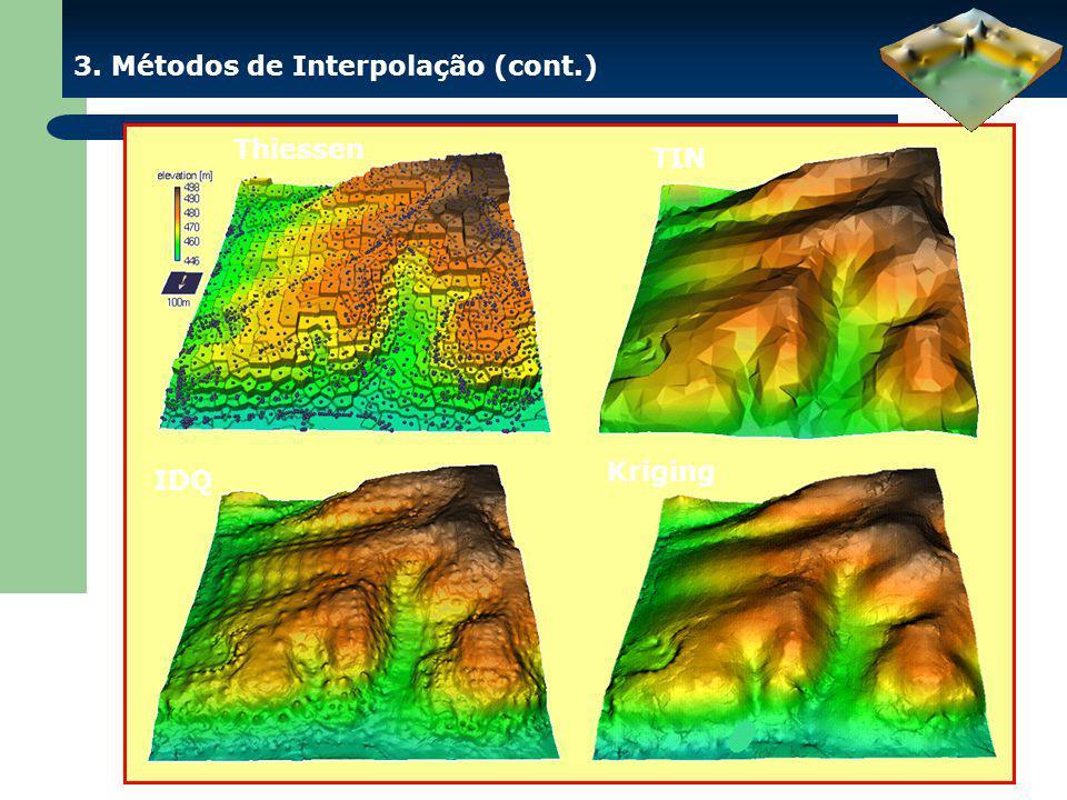 3. Métodos de Interpolação (cont.)