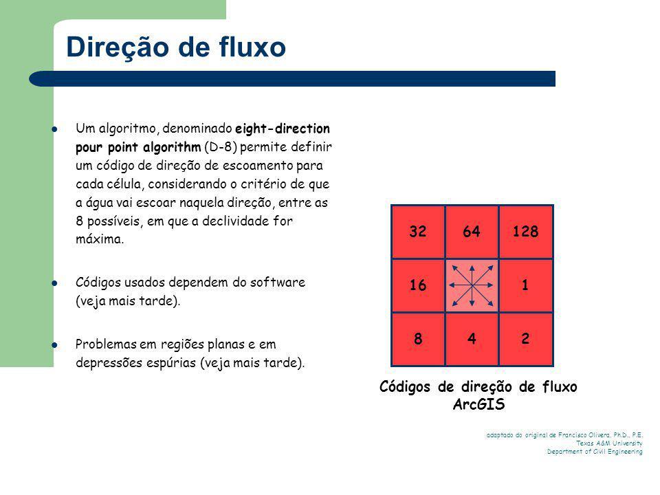 Códigos de direção de fluxo