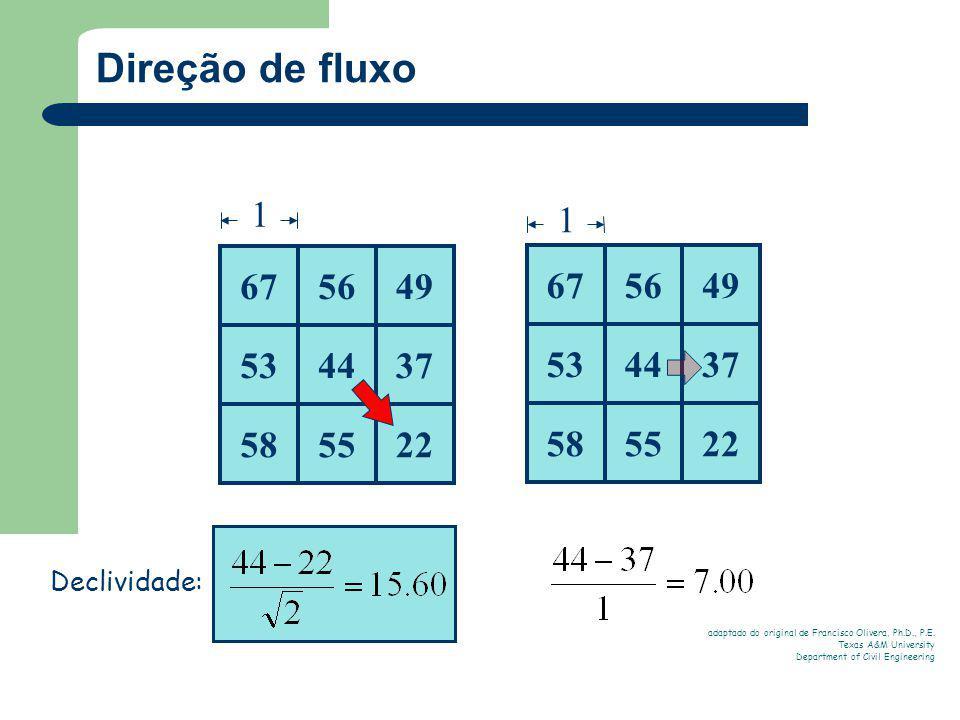 Direção de fluxo 1. 1. 67. 56. 49. 53. 44. 37. 58. 55. 22. 67. 56. 49. 53. 44. 37. 58.