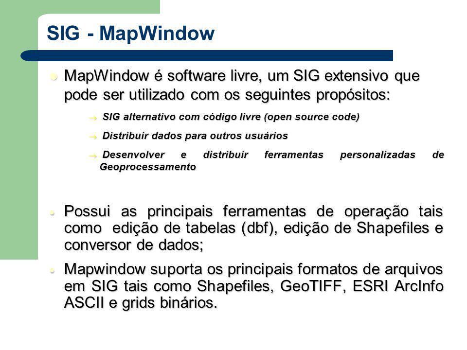 SIG - MapWindow MapWindow é software livre, um SIG extensivo que pode ser utilizado com os seguintes propósitos: