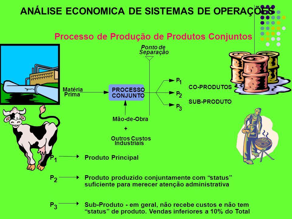 ANÁLISE ECONOMICA DE SISTEMAS DE OPERAÇÕES