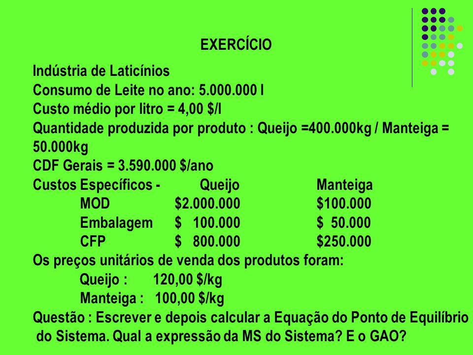EXERCÍCIO Indústria de Laticínios. Consumo de Leite no ano: 5.000.000 l. Custo médio por litro = 4,00 $/l.