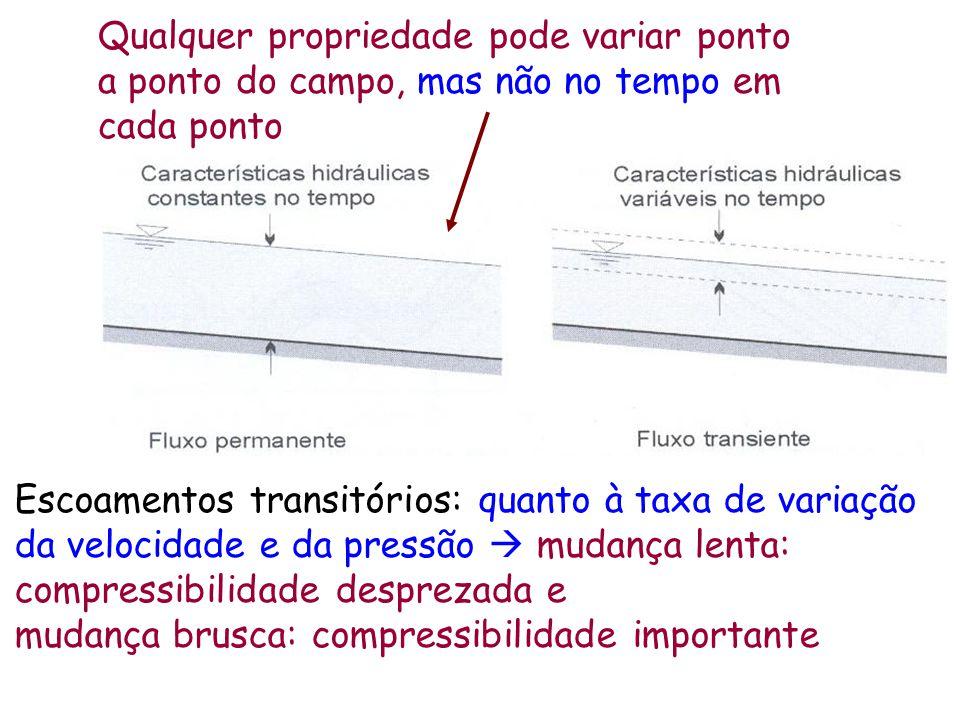 Qualquer propriedade pode variar ponto a ponto do campo, mas não no tempo em cada ponto