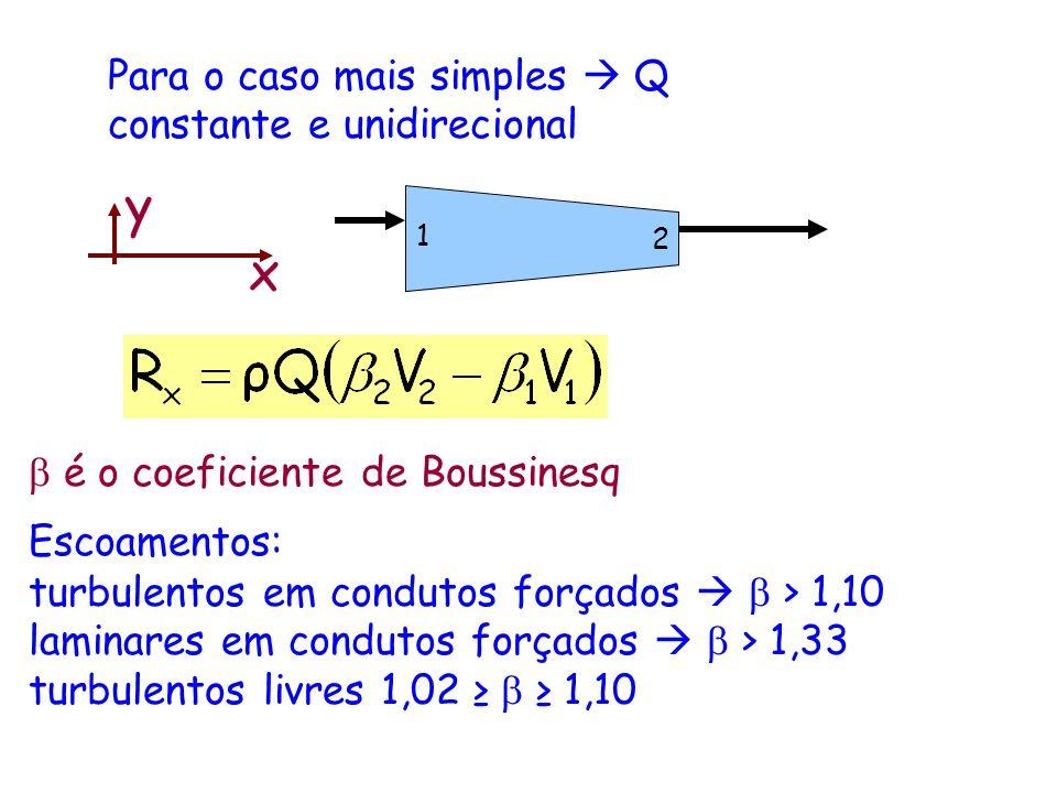y x Para o caso mais simples  Q constante e unidirecional