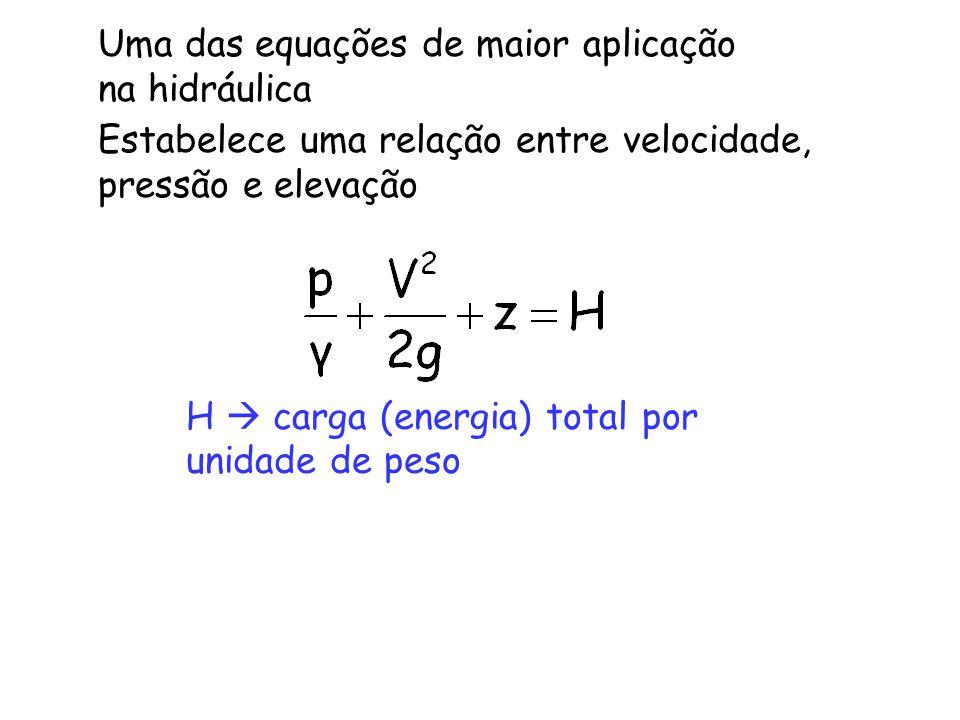 Uma das equações de maior aplicação na hidráulica