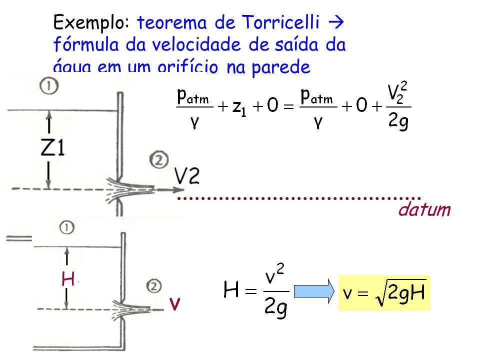 Exemplo: teorema de Torricelli  fórmula da velocidade de saída da água em um orifício na parede