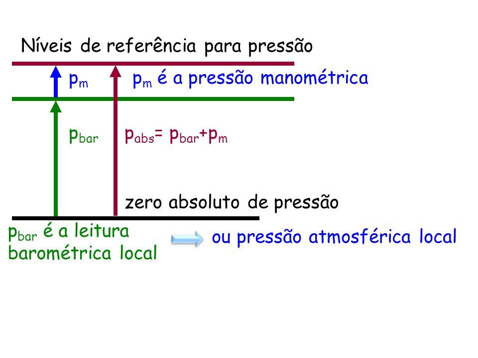 Níveis de referência para pressão