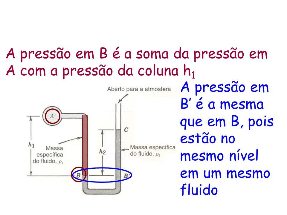A pressão em B é a soma da pressão em A com a pressão da coluna h1