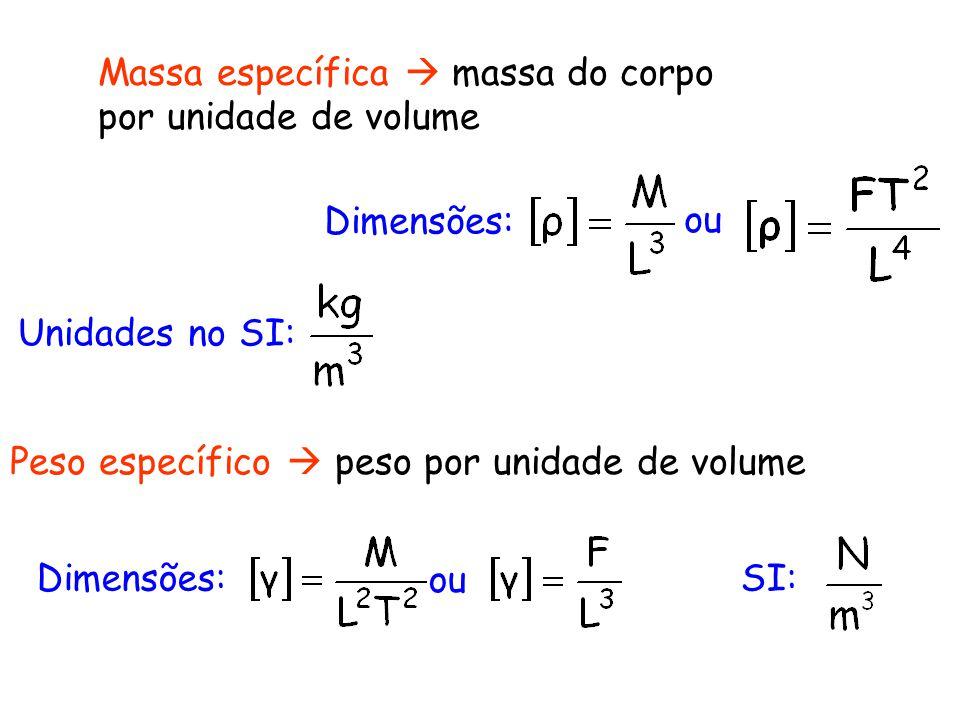 Massa específica  massa do corpo por unidade de volume