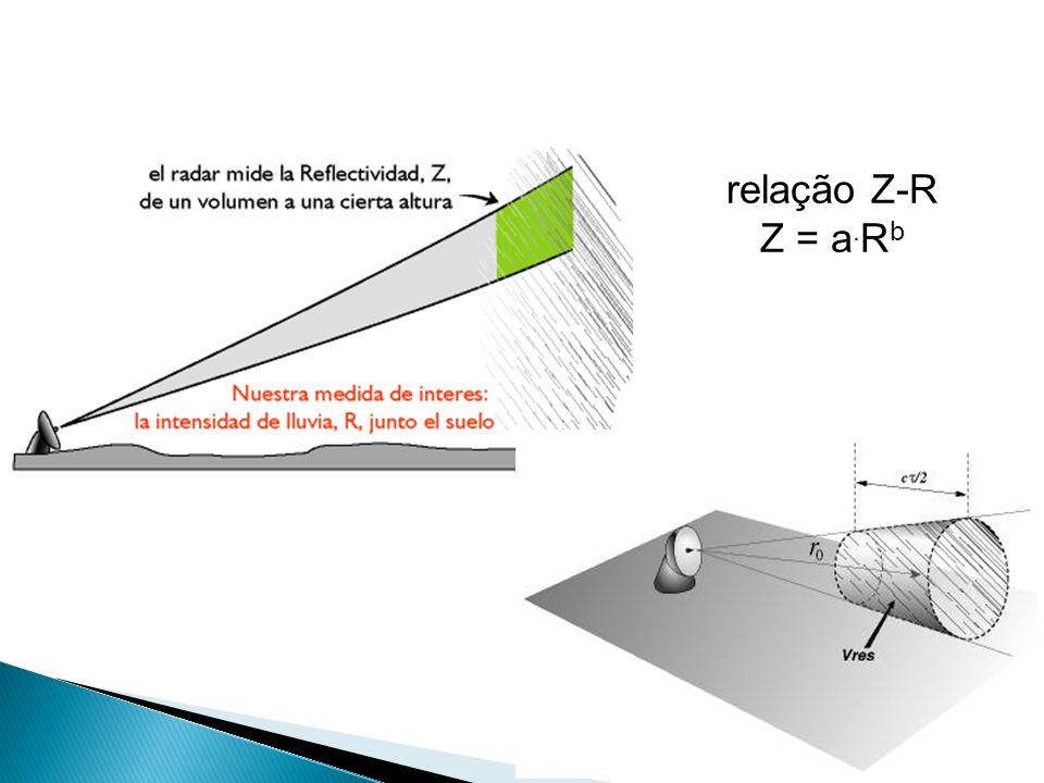 Radar Meteorológico relação Z-R Z = a.Rb