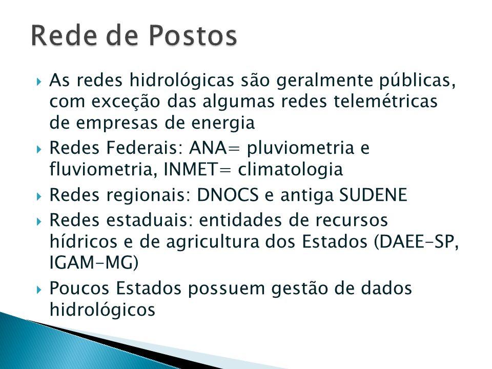Rede de Postos As redes hidrológicas são geralmente públicas, com exceção das algumas redes telemétricas de empresas de energia.