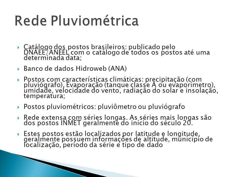 Rede Pluviométrica Catálogo dos postos brasileiros: publicado pelo DNAEE/ANEEL com o catálogo de todos os postos até uma determinada data;