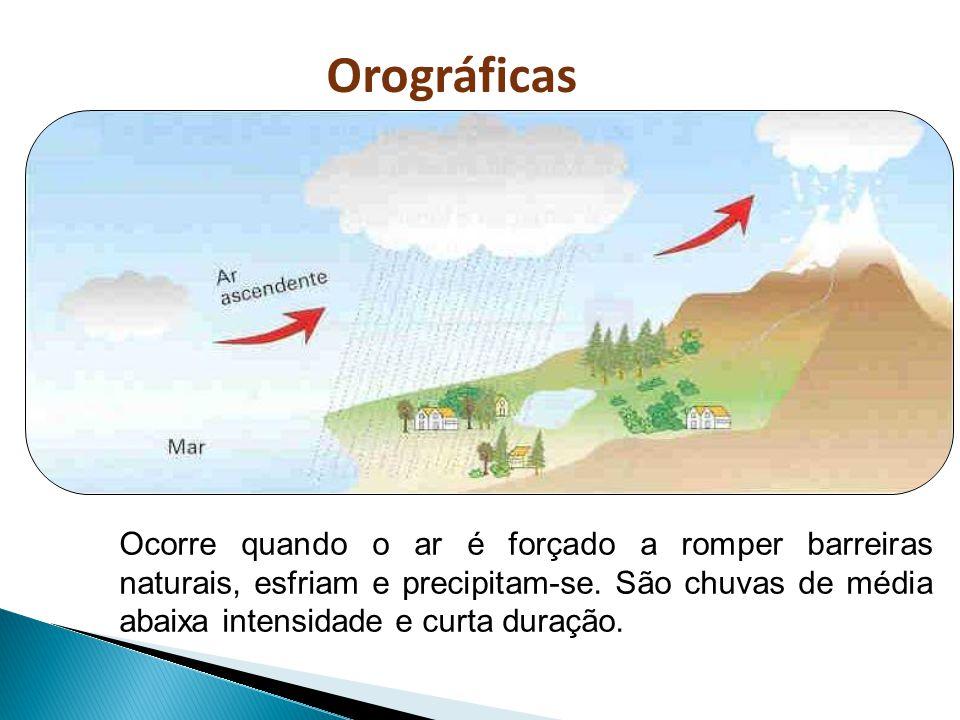 Orográficas